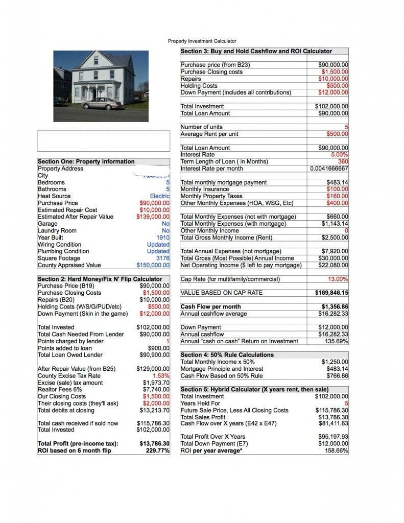 rental property roi spreadsheet