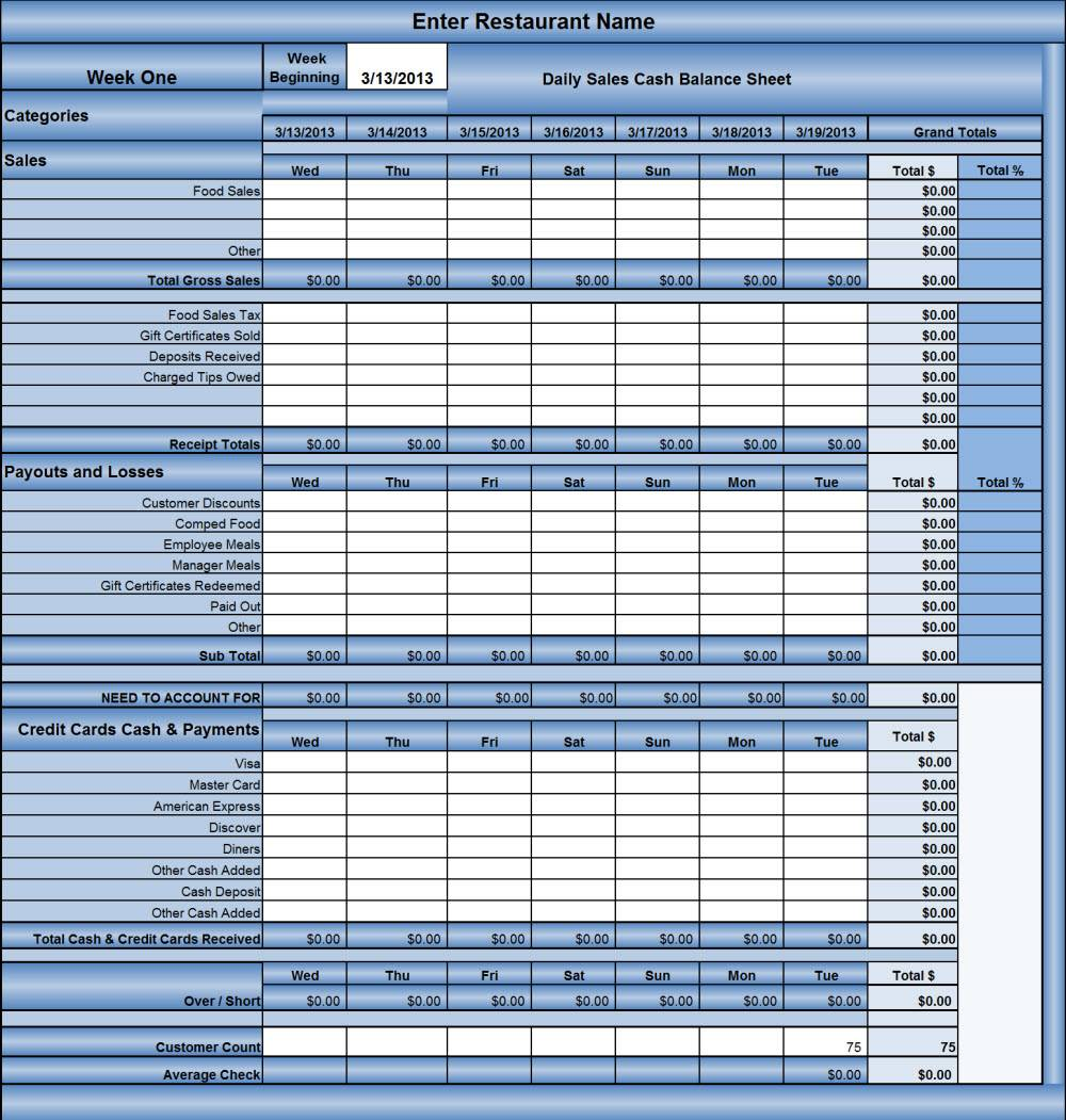 restaurant expense spreadsheet template