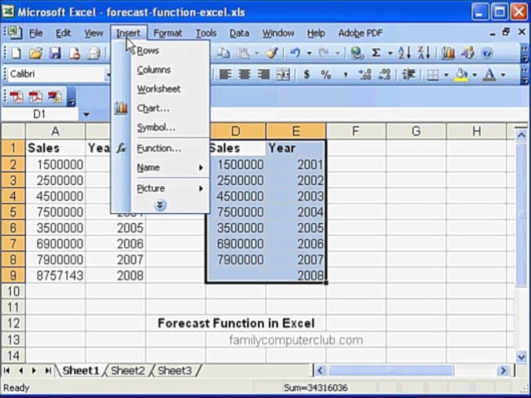 Restaurant Sales Forecast Excel Template Laobing Kaisuo