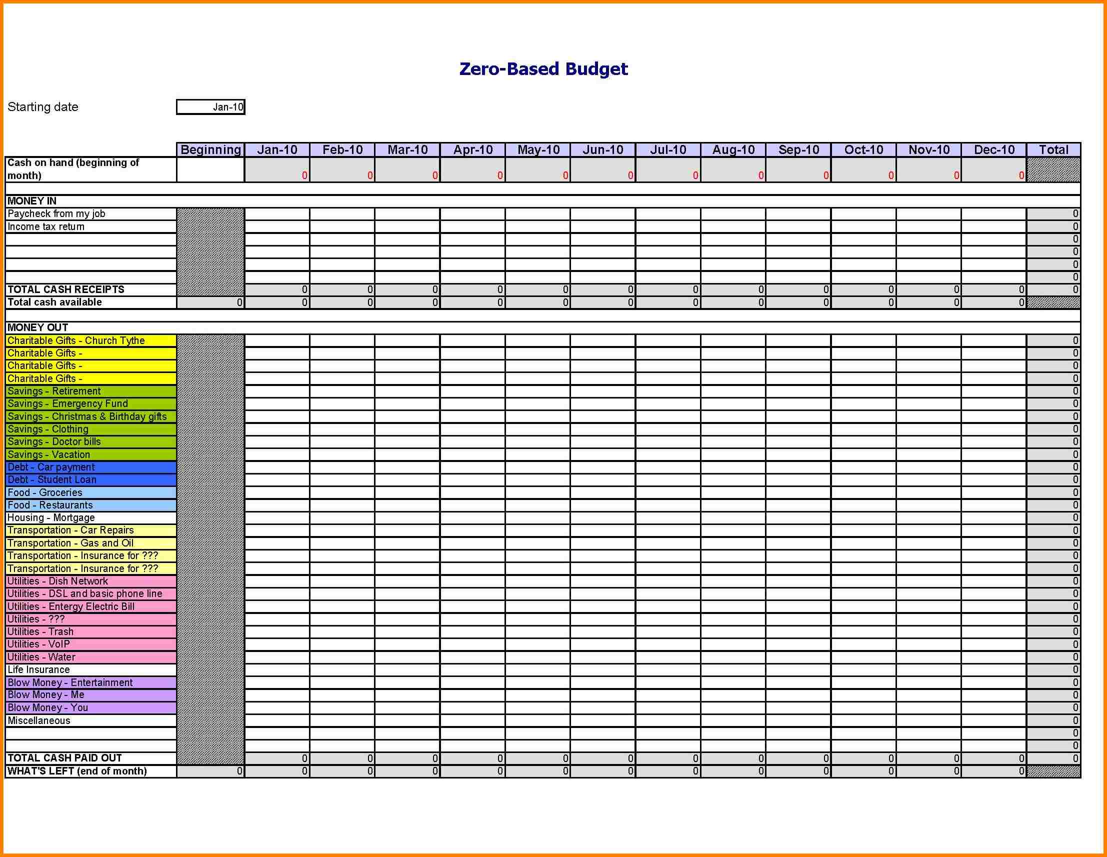 Retirement Budget Spreadsheet