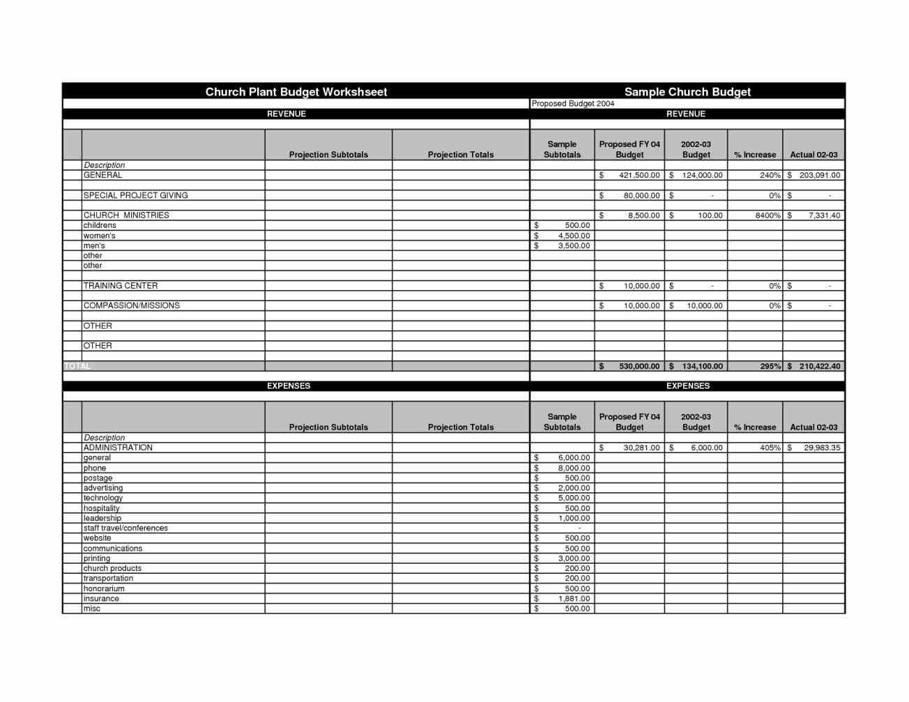 small church budget sample (2)