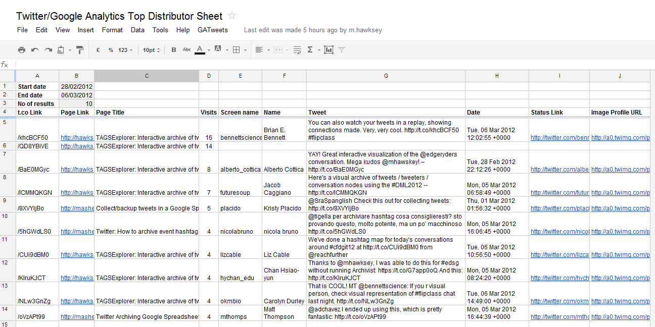 social media analytics spreadsheet free download