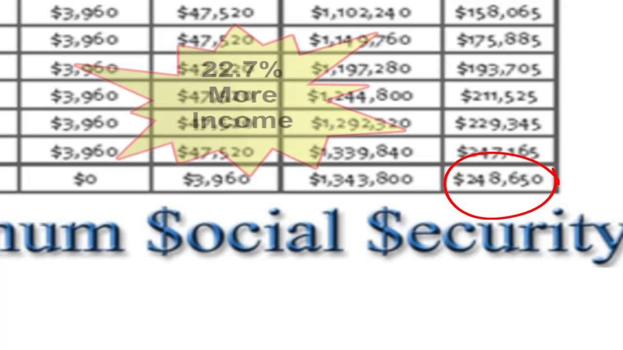 social security benefits calculator 2016