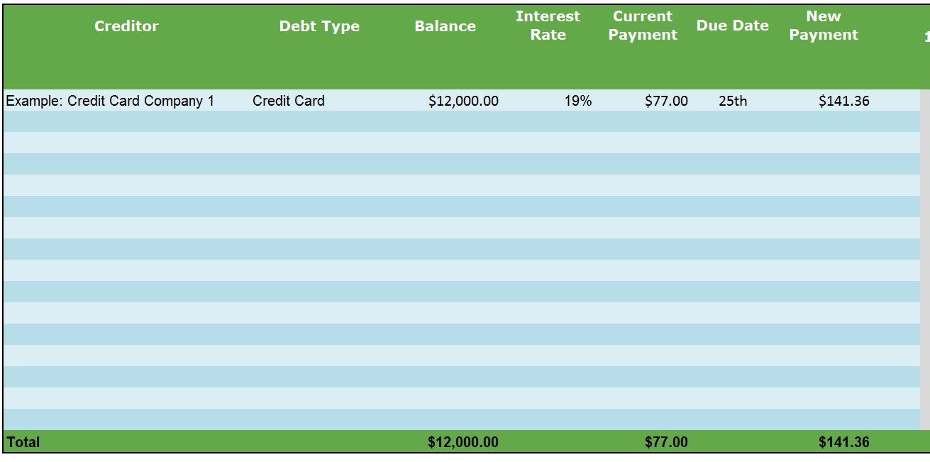 spreadsheet for paying off credit card debt