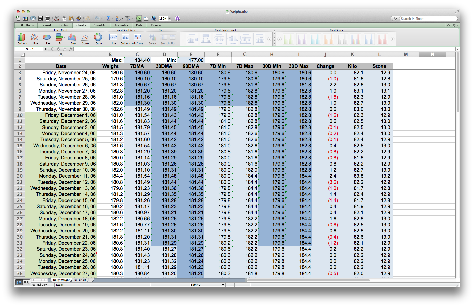 spreadsheet means