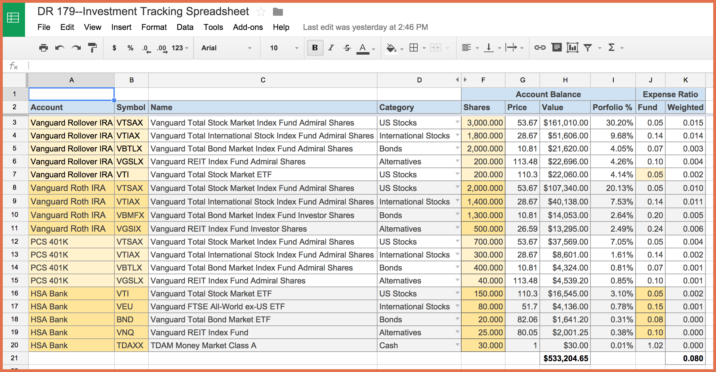 spreadsheet to pay off credit card debt