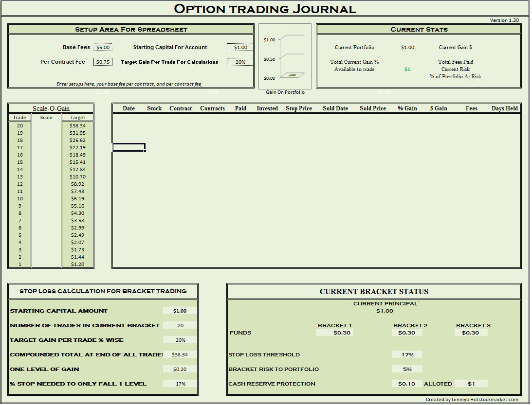 stock option spreadsheet templates download