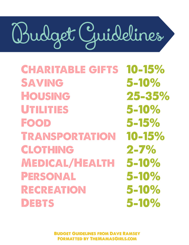 template dave ramsey budget spreadsheet excel free