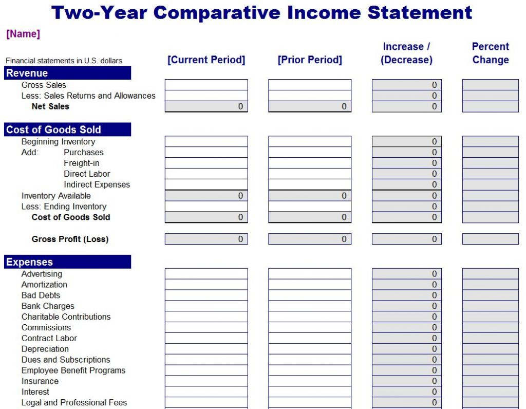 template for business expenses and income