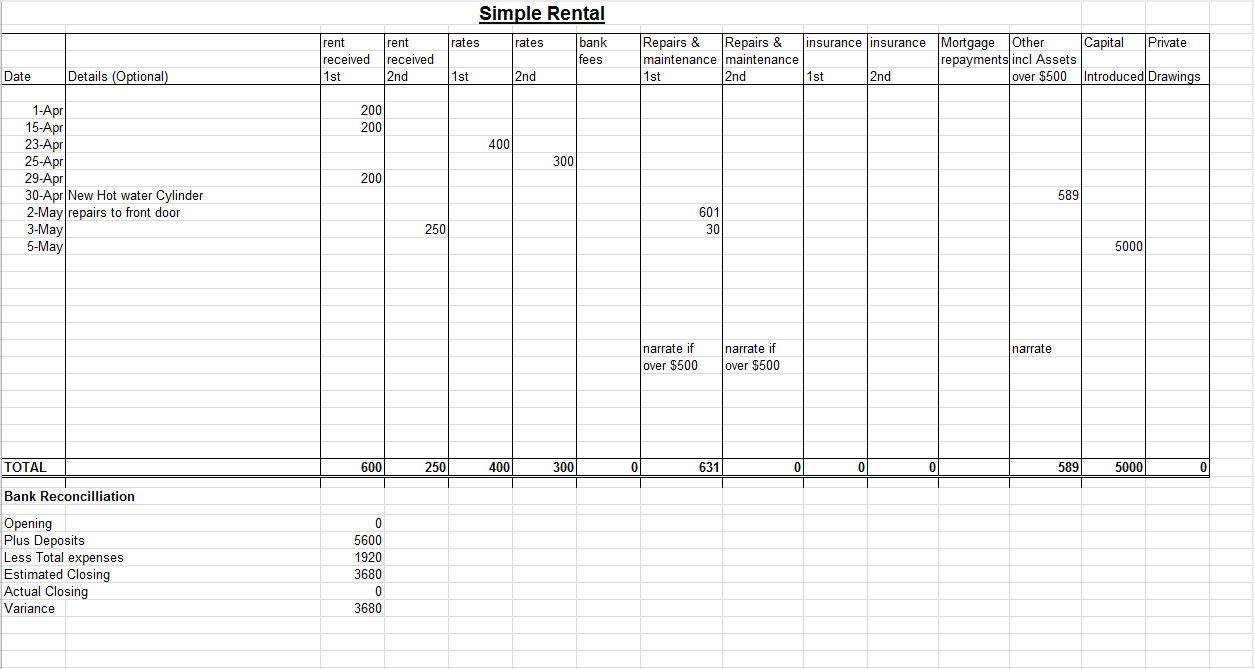 templates landlord accounts spreadsheet free