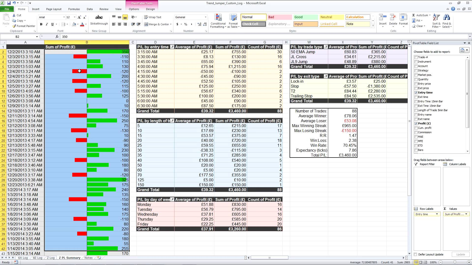 Forex Trading Journal Excel Template - Download for Free