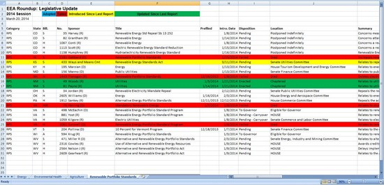 utility bill tracking spreadsheet