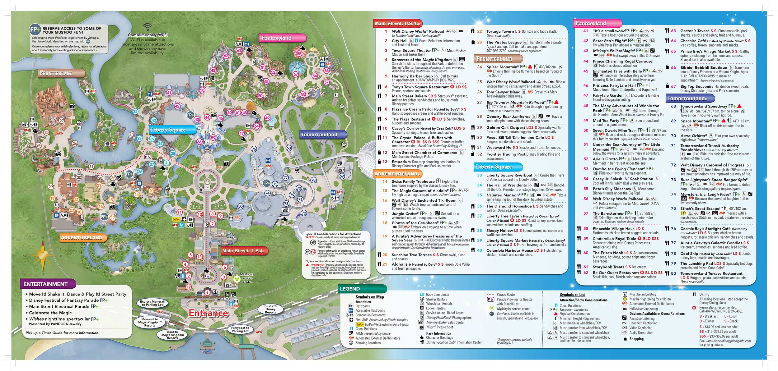walt disney world planning spreadsheet Free