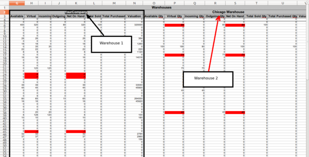 warehouse inventory management spreadsheet free - LAOBING ...
