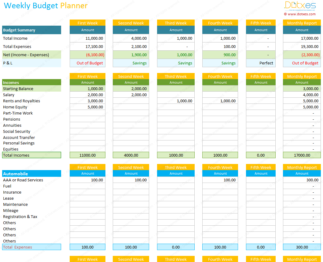 wedding budget spreadsheet the knot