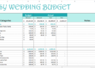 wedding expenses list spreadsheet sample