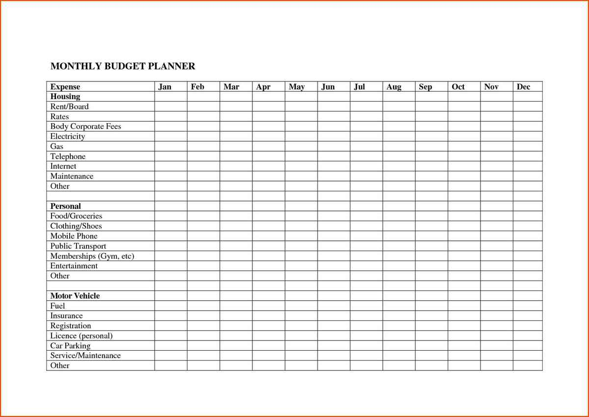 yearly expenses spreadsheet free templates