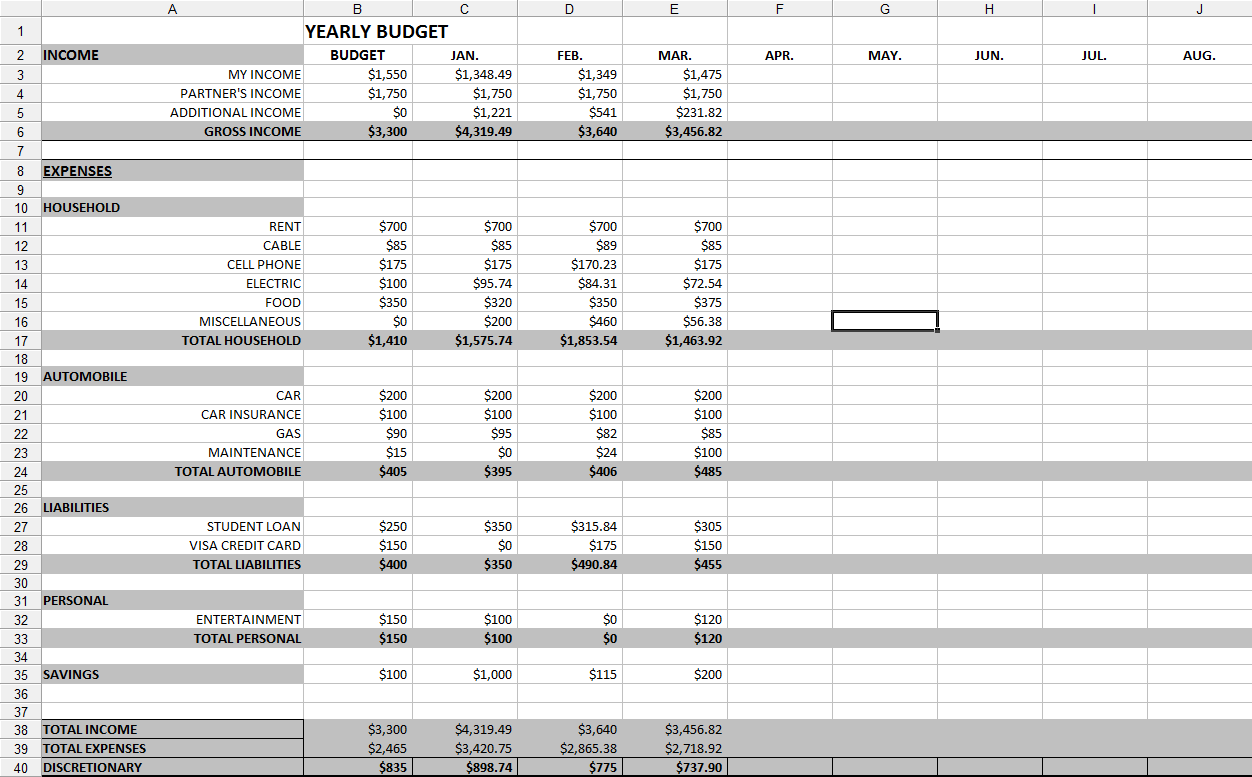 yearly expenses spreadsheet free